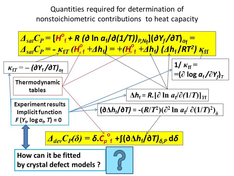 ΔsatCP = [Hof + R (∂ ln af/∂(1/T))P,Nf](∂Yf /∂T)af =